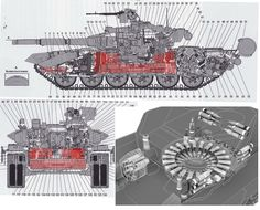 Army Vehicles, Armored Vehicles, Military Armor, Battle Tank, Red Army, War Machine, Planer, Weapons, Modern Warfare