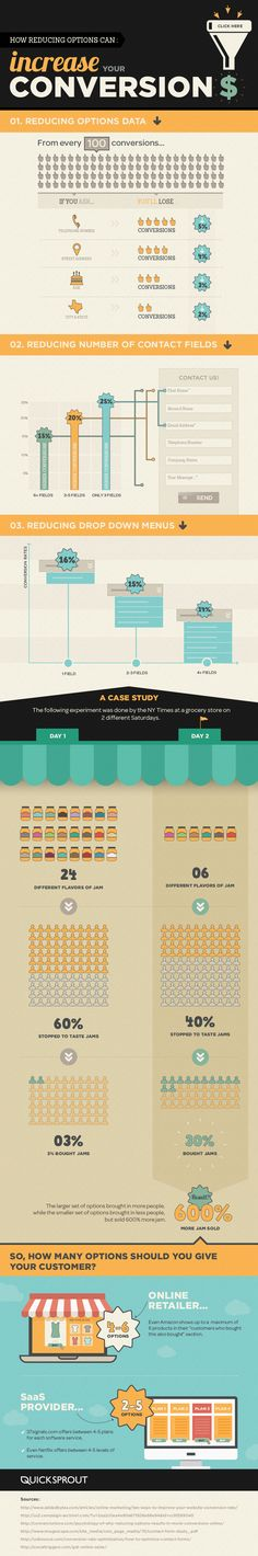 How reducing options can increase your conversions #infographic