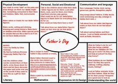 Worms Eye-View: MEDIUM TERM PLAN FOR FATHER'S DAY!