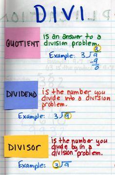 6th grade Interactive Math Notebook - 48