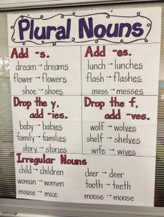 The Plural Nouns Anchor Chart can be used to teach ESOL students how vocabulary words can change tense. Teaching Grammar, Teaching Language Arts, Teaching Writing, Teaching English, English Grammar, Teaching Ideas, Noun Anchor Charts, Reading Anchor Charts, 4th Grade Writing