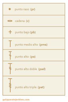 Não toques no meu umbigo!: Crochet- abreviaturas e símbolos para não esquecer. Tradução varias linguas