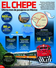 #SabíasQue el recorrido de El Chepe dura aproximadamente 15 horas y tiene un costo de $2,979. #InfografíaNotimex
