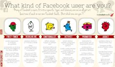 What kind of #Facebook user are you? #infographic