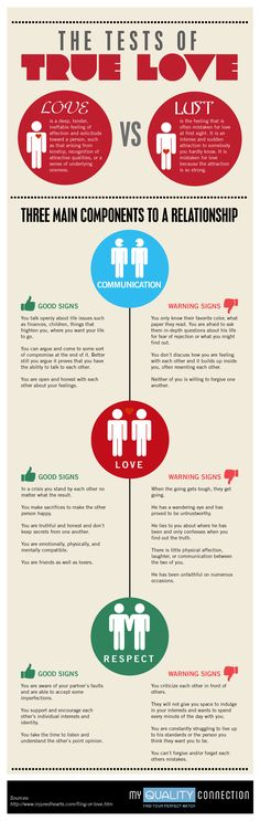 How to Know It's Real #Love #infographics #truelove