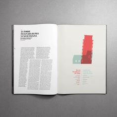 LING on Editorial Design Served