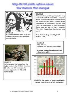 Vietnam War Quiz Free to print (PDF file). Features ten