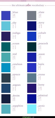 The Ultimate Color Vocabulary: Blues | enérie