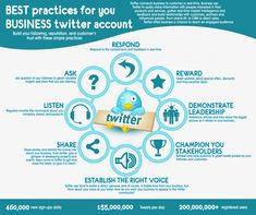 Best Practices for your Business #Twitter Account Infographic