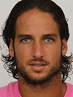 Feliciano Lopez vs Guillermo Garcia-Lopez Mar 12 2016  Live Stream Score Prediction