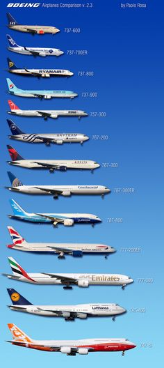 boeing airplanes - G
