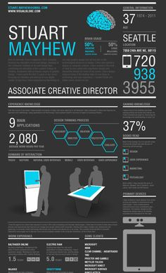36 best art resumes images on pinterest creative resume creative