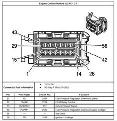 graphic Truck Diagram, Chevy, Ac wiring