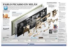 Infografia de Guernica