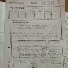 mmap model kernel essay