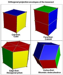 Tesseract - Wikipedia, the free encyclopedia