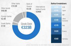 Greece and Europe miles apart as crisis talks start