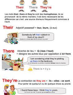 essayer en anglais