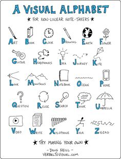 A Visual Alphabet for Non-Linear Note-Takers - art book clock drawing earth flower guitar headphones idea journey kite look mountain notebook ocean phone question reuse search think umbrella video write xylophone yoga zigzag Visual Thinking, Design Thinking, Book Clock, Book Art, Clock Drawings, Visual Note Taking, Note Doodles, Visual Learning, Sketch Notes