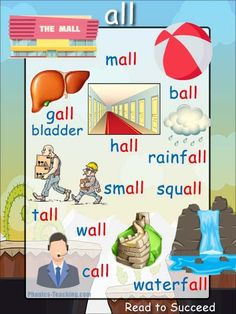 all Phonics Poster - a FREE PRINTABLE poster for auditory discrimination, sound studies, vocabulary and classroom reference.