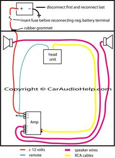 car audio amplifier instalation guide schematic diagram car Wiring Diagram For Car Stereo With Amplifier how to install a car amp wiring diagram wiring diagram for car stereo with amplifier
