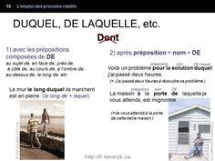 Pronoms relatifs grammaire française