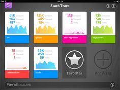 Every programmer probably uses or has used Stack Overflow at some point. Stack Overflow changed the face of development forever. BigBig Bomb have really created something special with StackTrace. StackTrace is a stunning iPad app that lets you explore Stack Overflow's wealth of knowledge.
