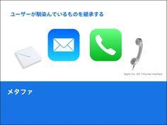 メタファ ユーザーが馴染んでいるものを継承する Apple Inc. iOS 7 Human Interface