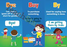 Bye, Buy & By Homophone Poster | Teaching Resources - Teach Starter