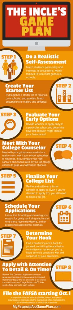 Uncover an authentic & affordable college to career path with Lissette at…