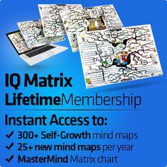 IQ Matrix Lifetime Membership