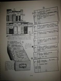 """""""Creating Catalog Cards"""" -- Another entry in the waxing nostalgic category, this shows how the cards used to be individually produced, including the typewriter platens, guide cards, and more. Fun!"""