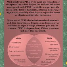 Post Traumatic Stress Disorder (PTSD) awareness