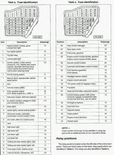 Honda prelude manual