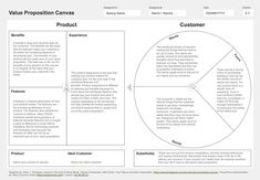 Complimentary business modelling templates for startup founders and enterprise executives who want to introduce lean methods into their businesses. Business Model Template, Value Proposition Canvas, Customer Persona, Business Model Canvas, Behavioral Economics, Information Visualization, Marketing Plan Template, Design Research, Design Thinking