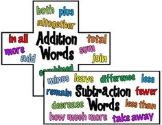 """MATH KEY WORD POSTERS FREEBIE! - ......Follow for Free """"too-neat-not-to-keep"""" teaching tools & other fun stuff :)"""