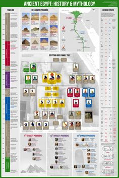 """This sturdy 24x36"""" wallchart is 8 charts in one. Included is a family tree of the ancient Egyptian gods, a timeline of Egyptian history, a map of Upper and Lower Egypt, a guide to Egyptian hieroglyphs"""