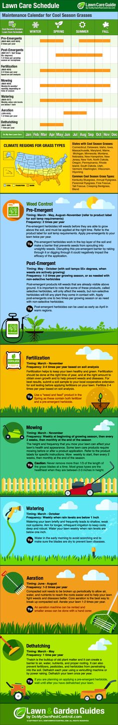 51 Best Lawn Care Business Images Lawn Care Business
