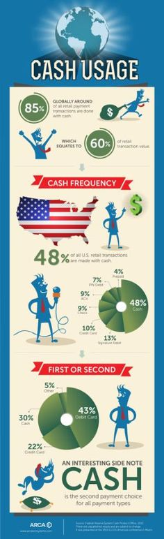 I don't care what you've heard... #Cash is alive and well! #Infographic