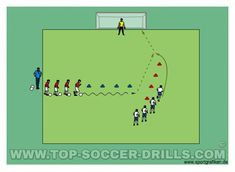 This free youth soccer drills database contains 900 exercises designed by soccer experts for College High School Club and Recreational Coaches. Soccer Shooting Drills, Soccer Practice Drills, Football Coaching Drills, Soccer Training Drills, Soccer Drills For Kids, Soccer Workouts, Good Soccer Players, Soccer Skills, Youth Soccer