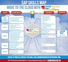As SAP's product portfolio grows and cloud-based solutions become increasingly popular, it's more challenging than ever to navigate the SAP skills map.