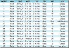Full Marathon Novice 1 Training Plan (Hal Higdon)
