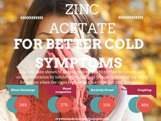 Zinc Lozenges Soothe Cold Symptoms | Crystals And Catalysts Chemistry Blog