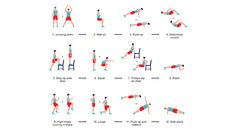 bauch beine po Don't have an hour or even twenty minutes to exercise each day? This routine of 12 exercises is a complete workout based on the latest fitness research—and it only takes 7 minutes. 7 Minutes Workout, Seven Minute Workout, Full Body Workout Routine, Workout Challenge, Scientific 7 Minute Workout, Tonifier Son Corps, Best Full Body Workout, Body Weight, Weight Loss
