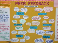 peer feedback conversation starters - could make a board like this for accountable talk