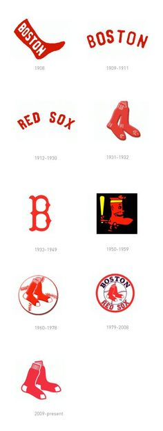 Boston Red Sox Logo growth.