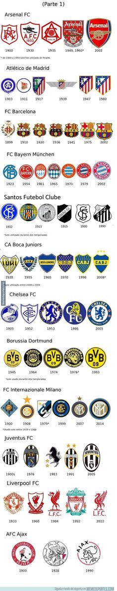 La evolución de escudos de los clubs más ganadores de las principales ligas del mundo