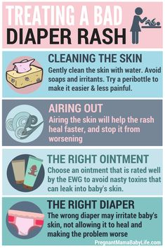 Treat a bad diaper rash quickly and naturally How to get rid of a bad diaper rash. Tips and remedies on treating babies diaper rash the right way. Bad Diaper Rash, Best Diaper Rash Cream, Diaper Rash Remedy, Diaper Bag, Severe Diaper Rash Treatment, Baby Rash On Face, Heat Rash, Baby Care Tips, Bebe
