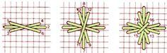 Triple Cross stitch