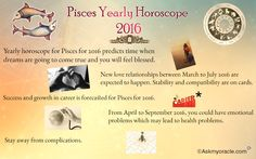 Free Pisces horoscope 2016 Predictions on love and relationships, financial & money, career and health and self improvement more. Get Detailed your 2016 Pisces yearly horoscope a more personal touch.